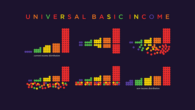 A chart illustrating income redistribution under a universal basic income programme